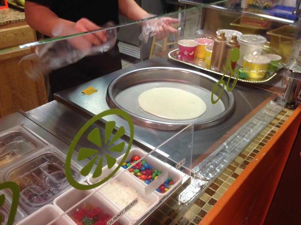 3f(x) - Ice Cream