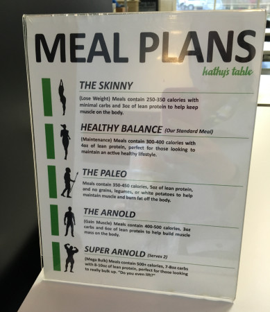 Kathy's Table - Meal Plans